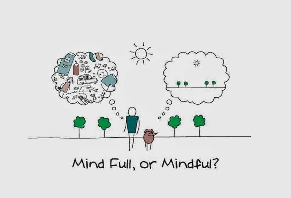 ¿MIND FULL o MINDFUL?